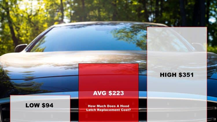 How Much Does Hood Latch Replacement Cost